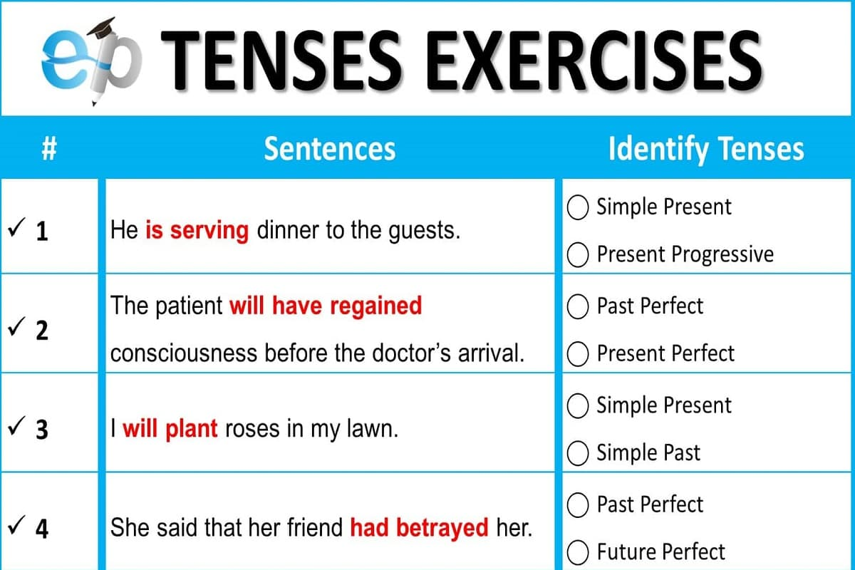 Mixed Tenses Exercises with Answers - ExamPlanning %