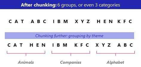 What is chunking and how to use it to boost memory -