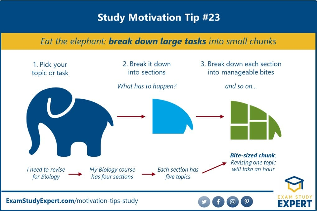 Motivational tips for students