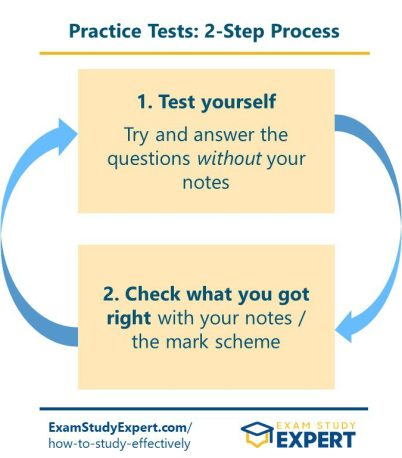 study effectively for exams