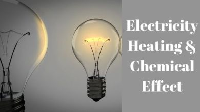Photo of Electricity Heating & Chemical Effect