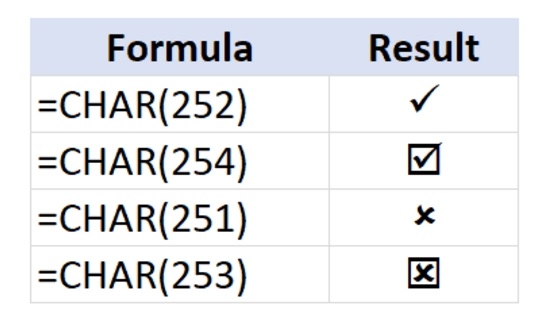 CHAR formulas to insert check mark
