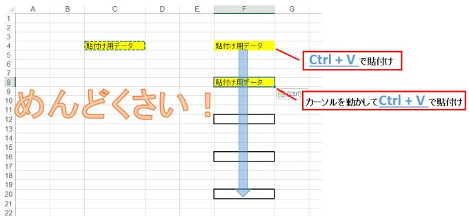複数貼り付けの際に貼り付けショートカットを使った図