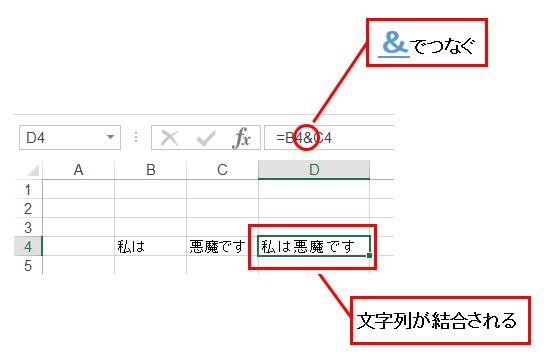 &で繋いだ時は文字列結合となる説明のための図