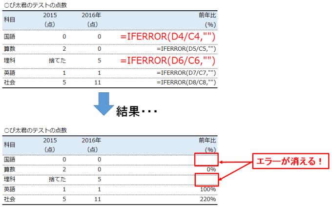 エクセルでIFERROR関数を使ってエラーを消している図