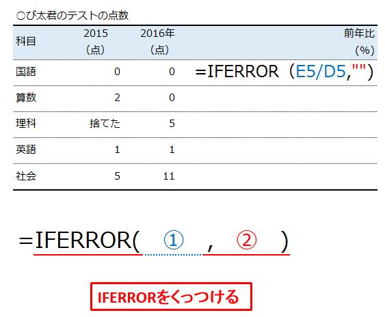 IFERROR関数を入力する際に、メインとなる式にIFEEROR関数をくっつける