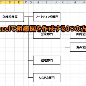 【エクセル初心者向け】データ追加してもVLOOKUP関数の引数「範囲」を自動で拡張させるテクニック①【テーブル機能】