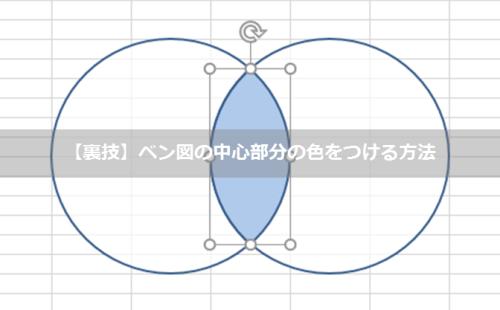 【裏技】ベン図の中心部分の色をつける方法