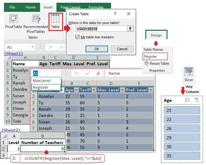 Data Analysis – Sampath's Blog