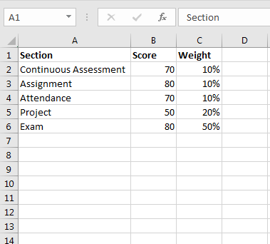 Weighted Average in Excel 1
