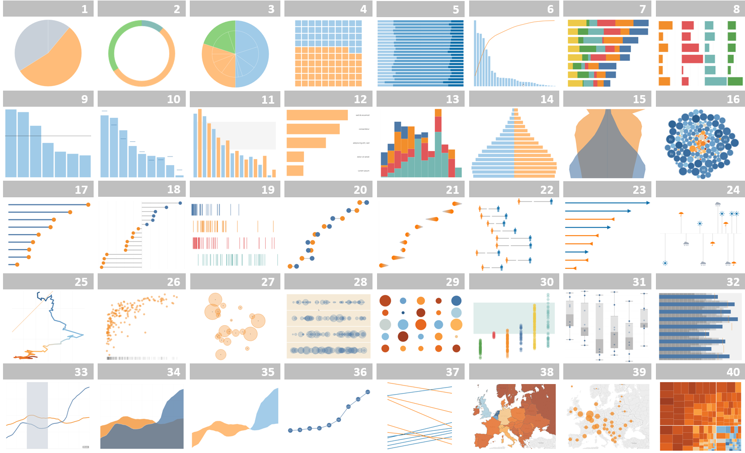 Tableau Your Data Ebook