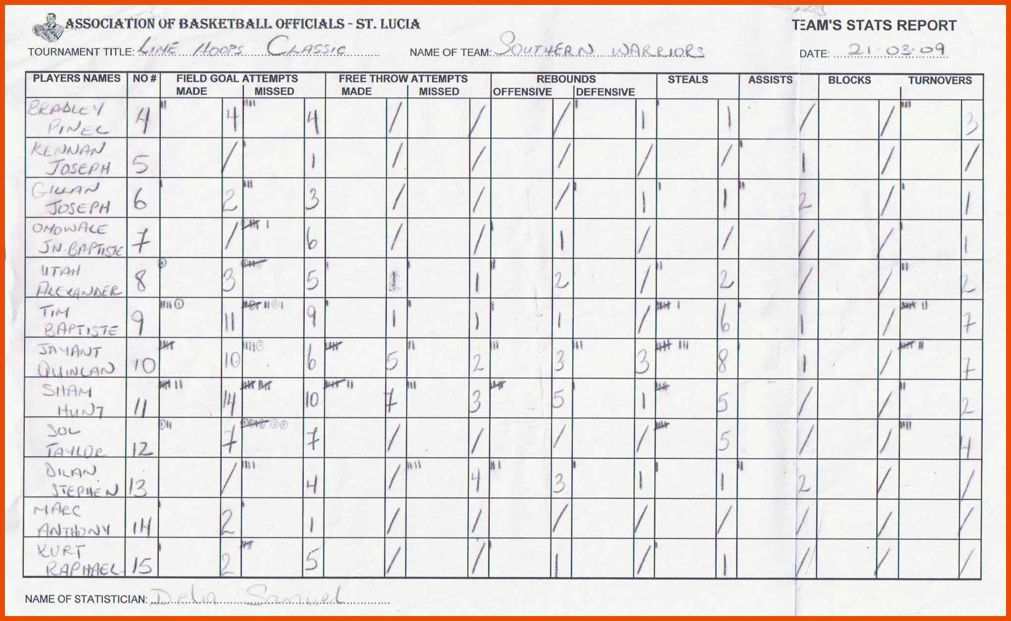 Basketball Stats Spreadsheet