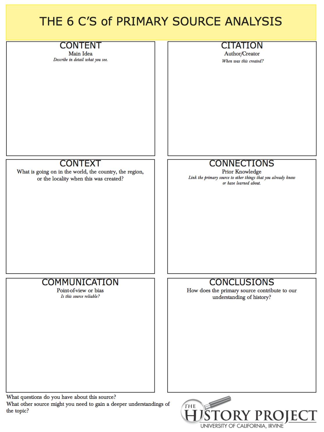 Primary Sourceysis Worksheet