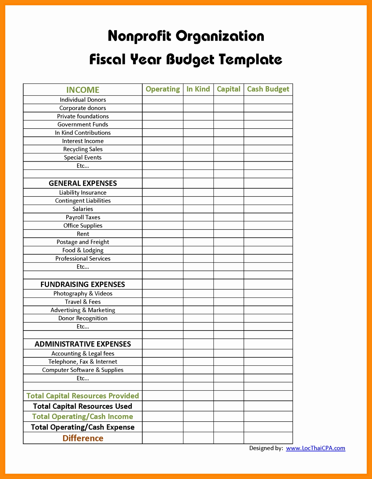 Capital Expenditure Budget Template Excel
