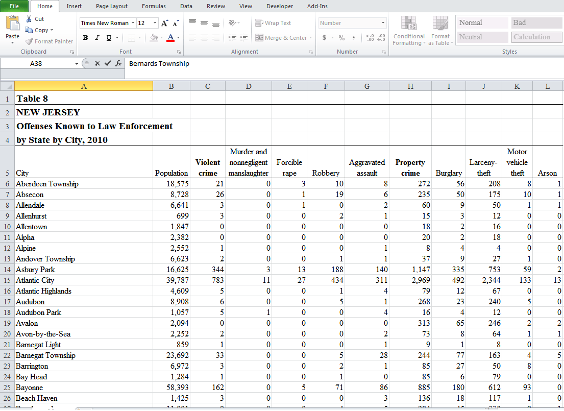 Example Data Sets Excel