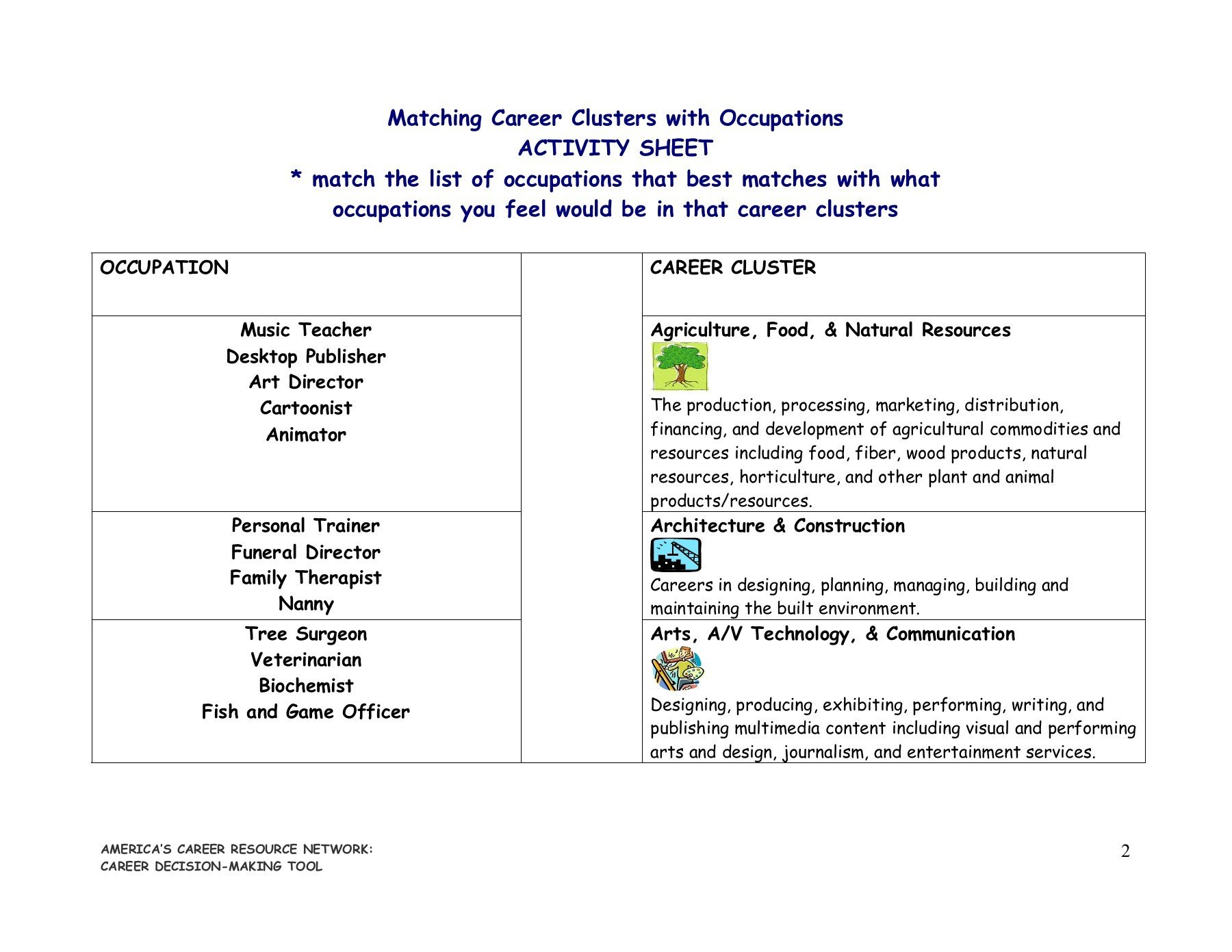 Activity 10 Matching Career Clusters With Occupations