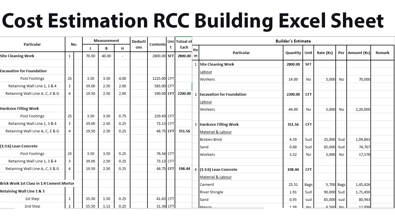 Cost Estimation Rcc Building Excel Sheet With Regard To