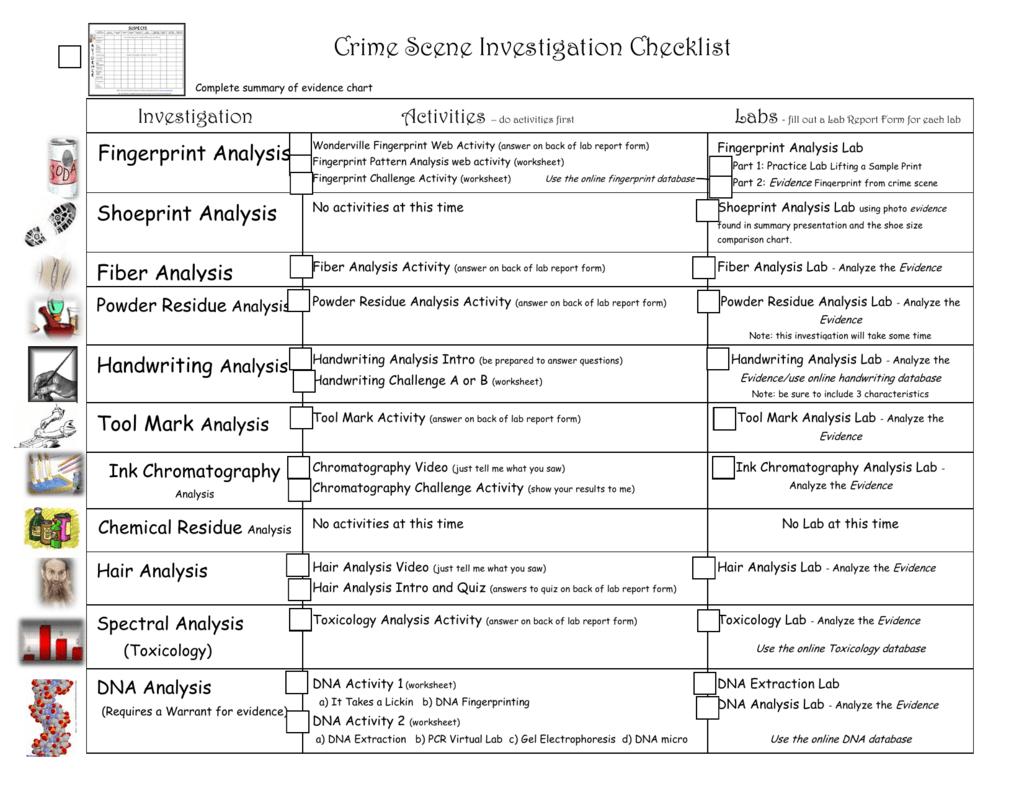 Crime Scene Activity Worksheets