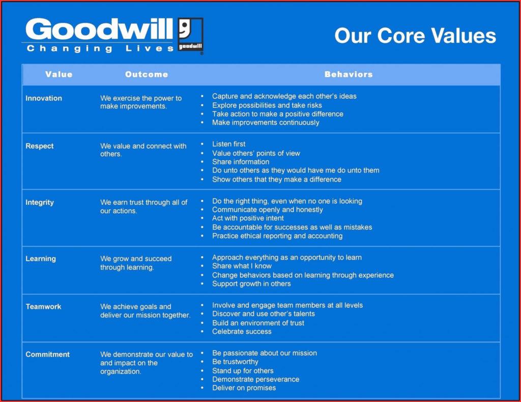 Donation Value Guide Spreadsheet