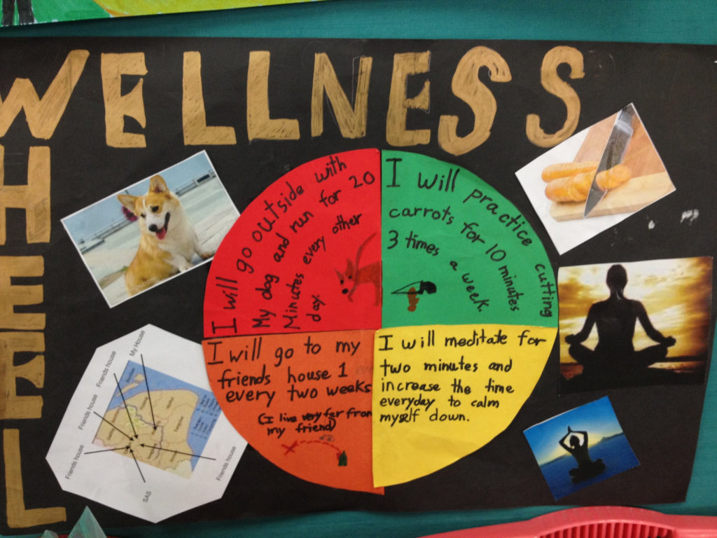 Intro To Healthwellness Wheel Health And Happiness Inside