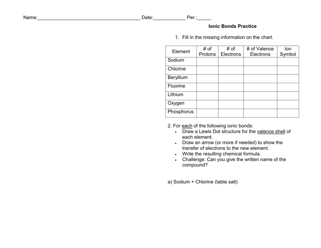 Ionic Bonding Practice Worksheet Answers Excelguider