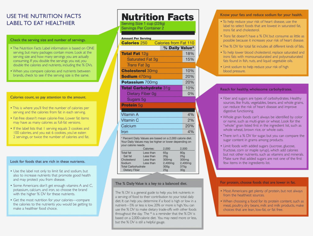 Nutrition Label Worksheet Answers Along With Reading