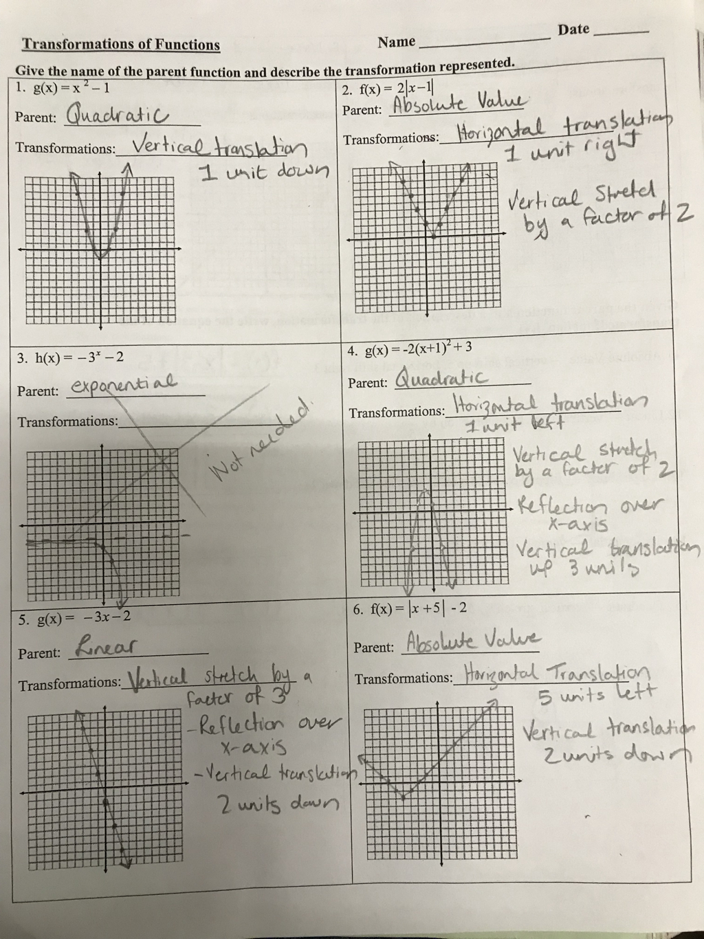Quadratic Transformations Worksheet