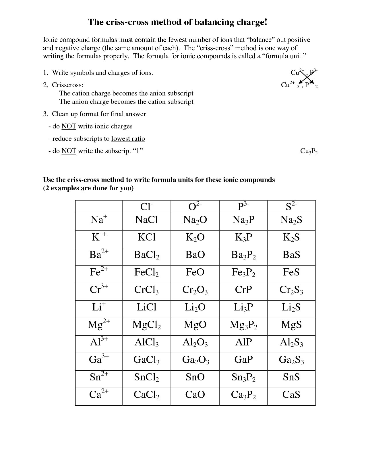 Chemical Formula Writing Worksheet Answer Key