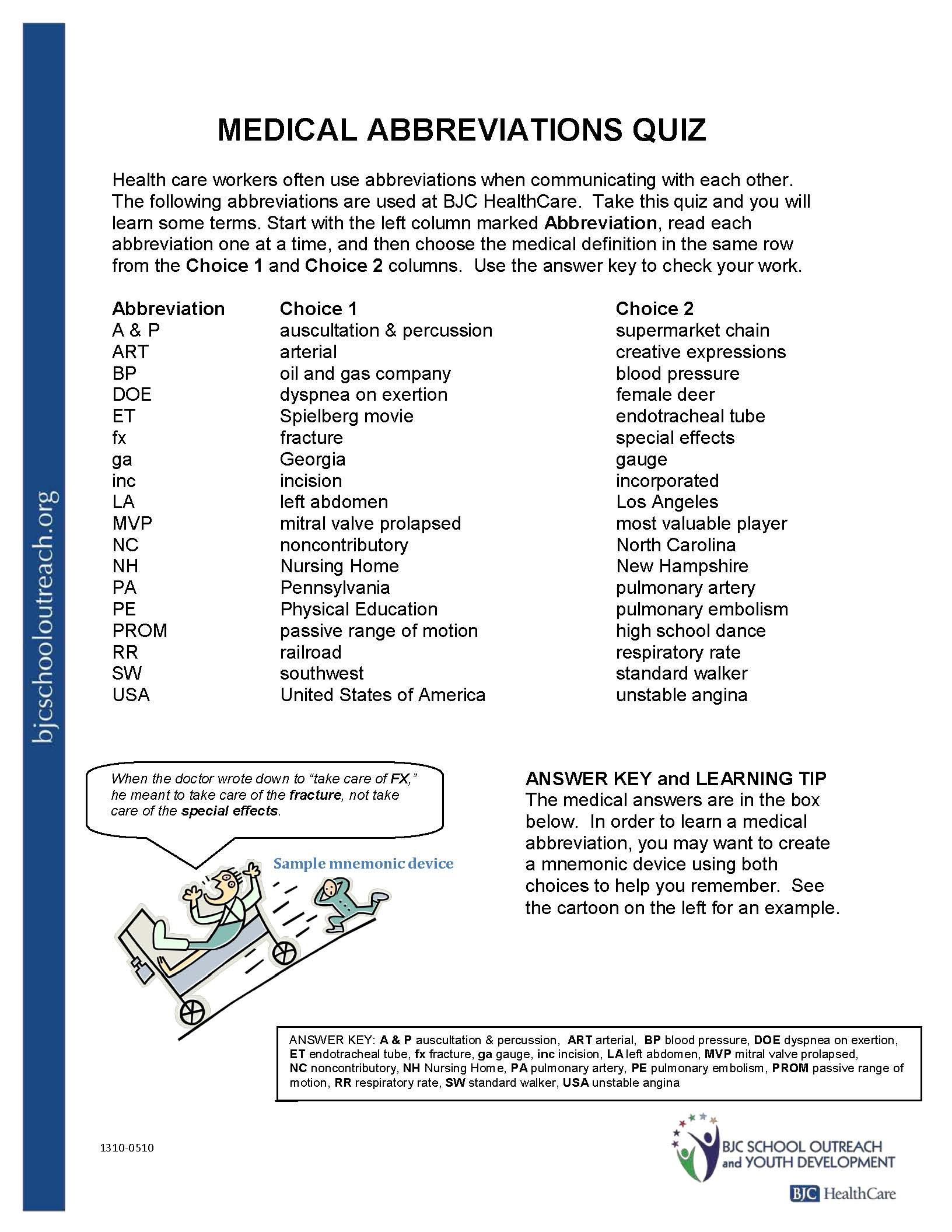 Understanding Stds Worksheet Health Smart