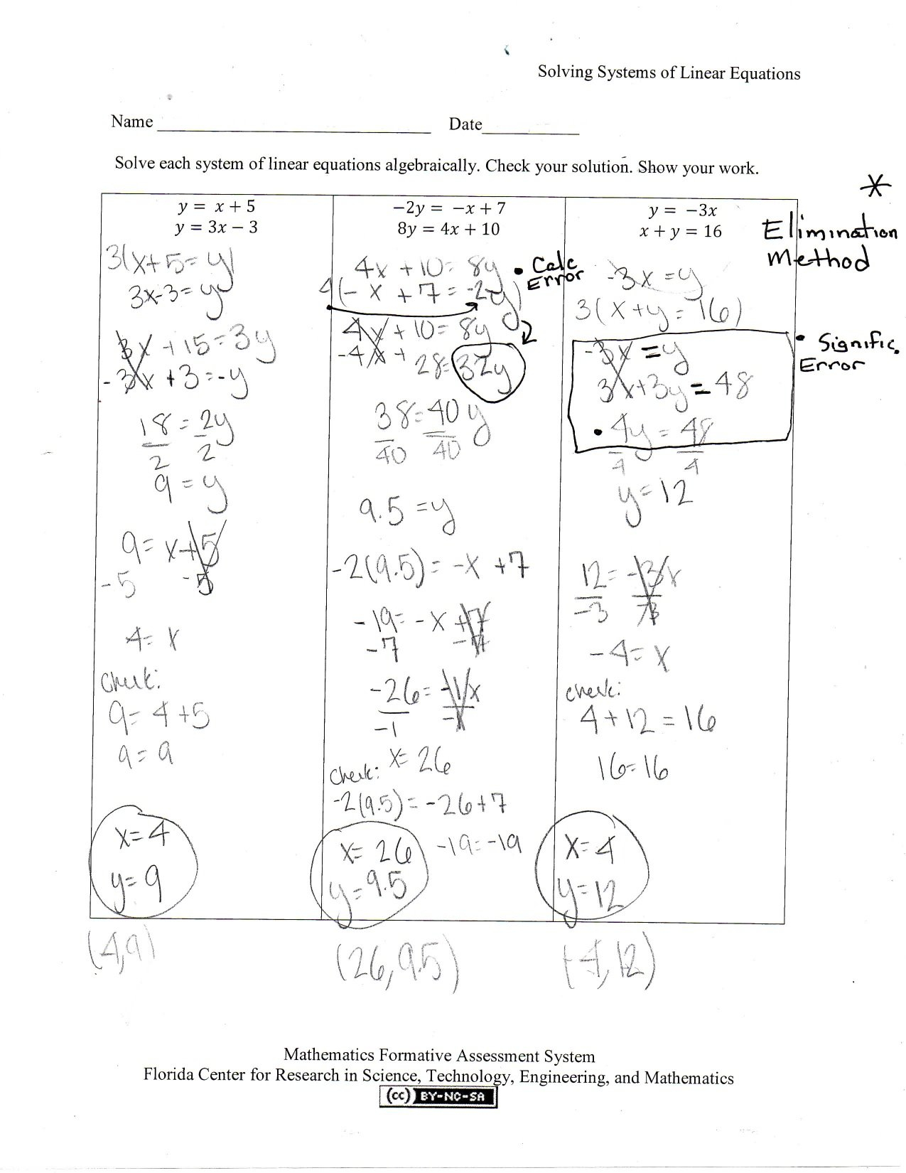 Solving Systems Of Linear Equations Worksheet