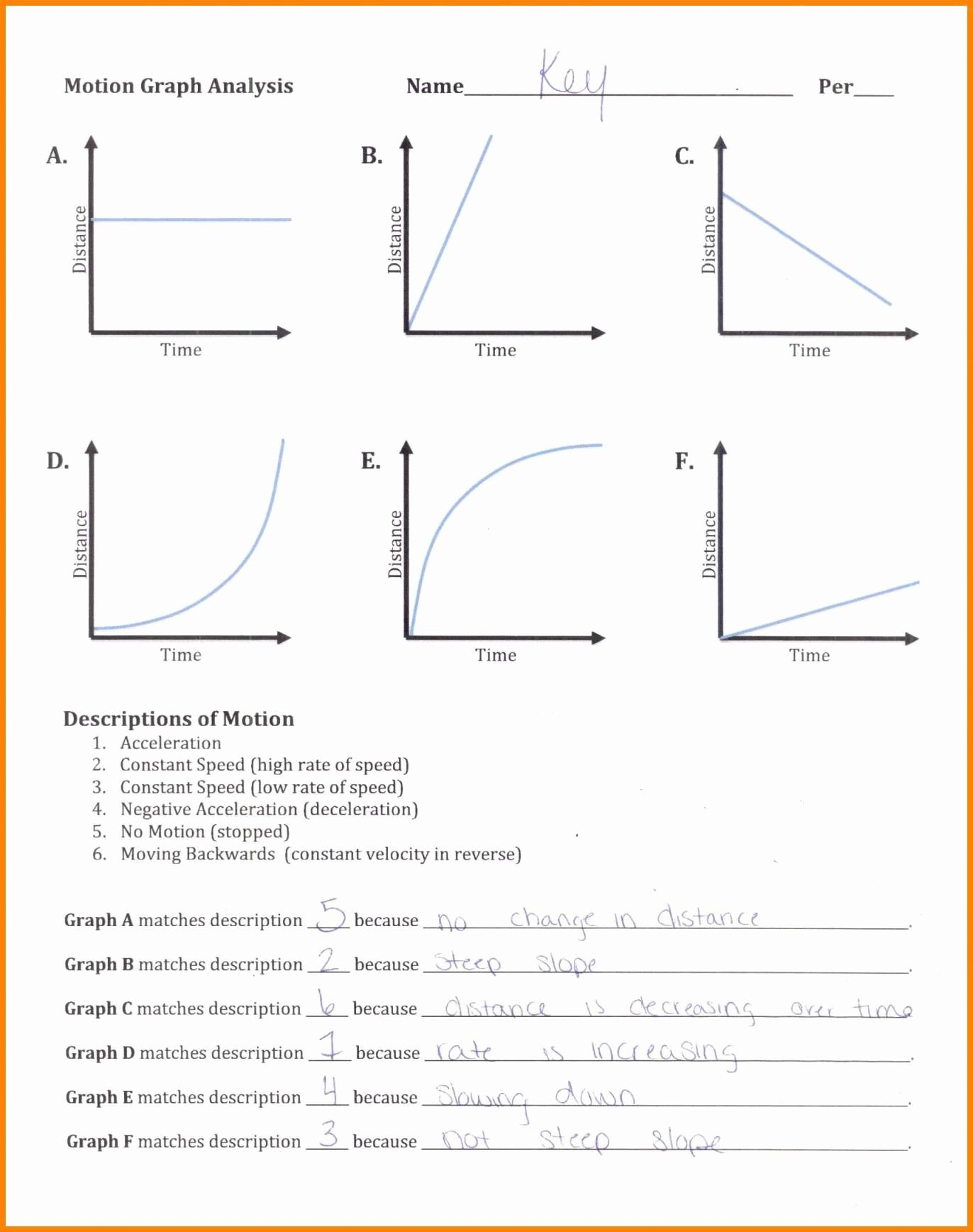Velocity Worksheet Doc