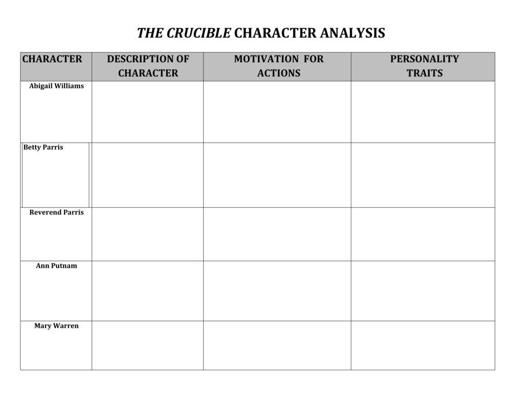 The Crucible Characterysis Worksheet