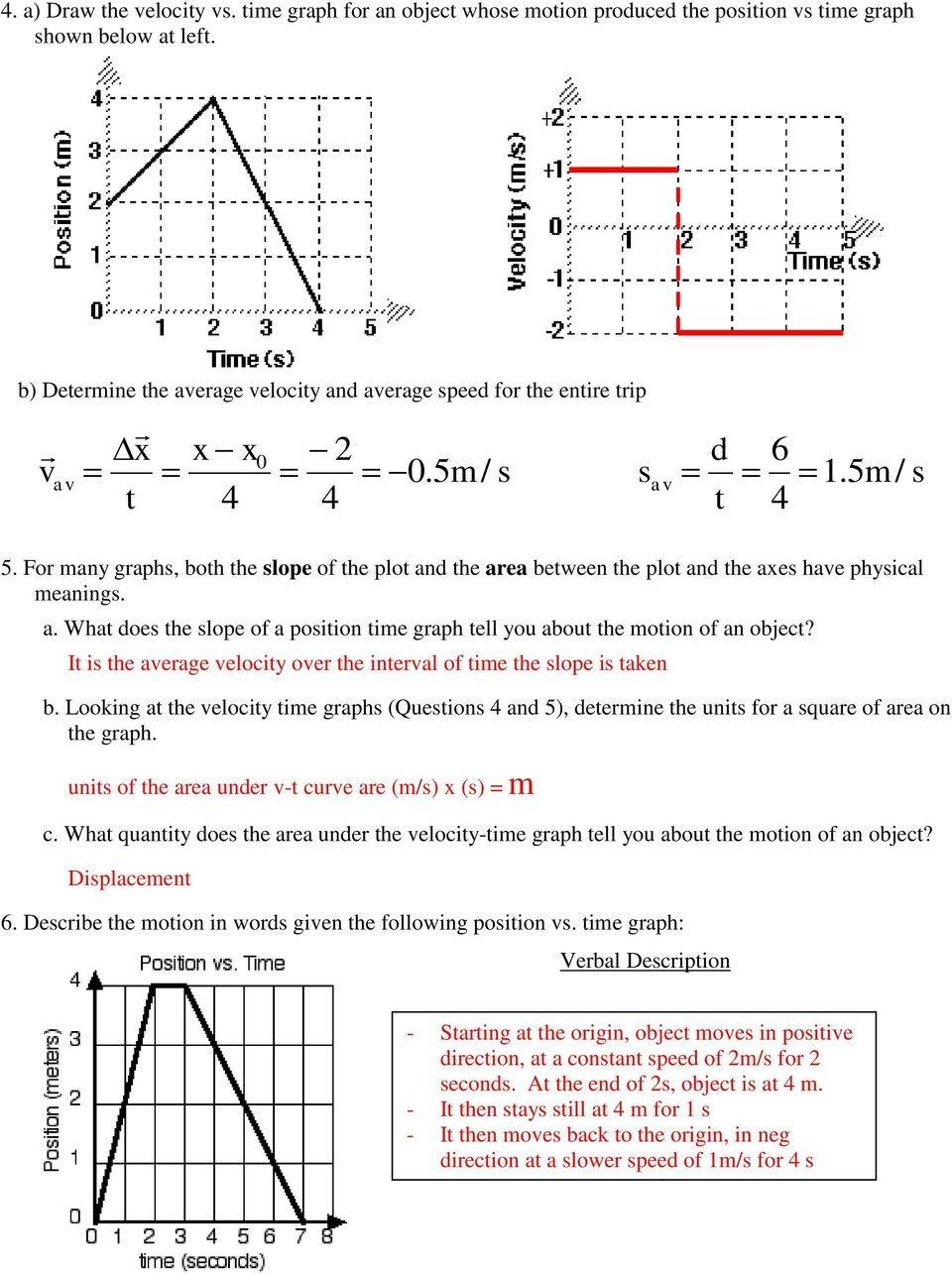 Kinematics Motion Graphs Worksheet Answers