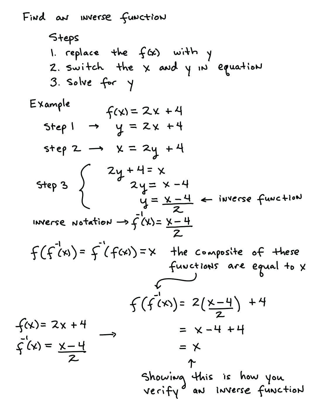 Composition Of Functions Worksheet Answers