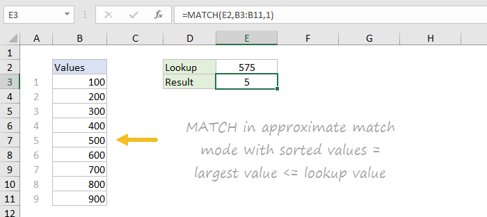 How To Use The Excel Match Function