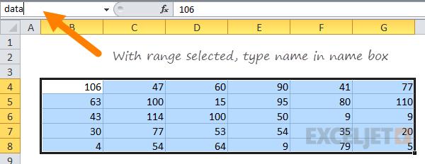 20 Tips For Named Ranges In Excel Exceljet
