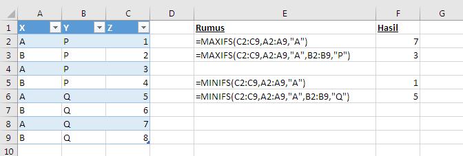 Rumus MAXIFS MINIFS 1