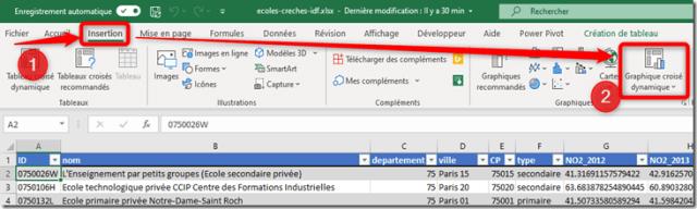 Excel - Graphique Croise Dynamique - Insertion