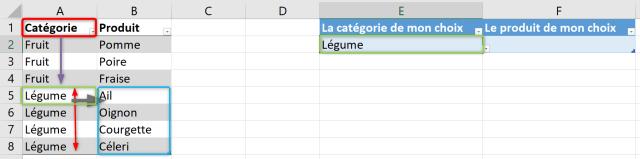 Liste déroulante Excel - Calculer la plage dynamiquement