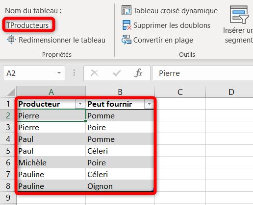 Liste producteurs - produits