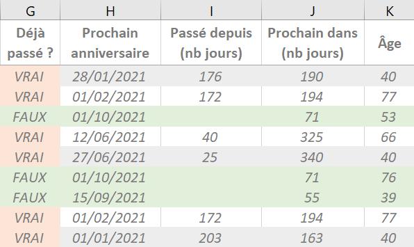 Calcul âge Excel - Deuxième partie