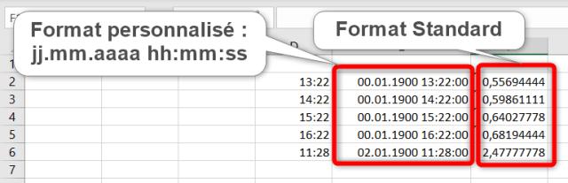 Additionner heures Excel - Déchiffrer les formats