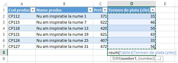 Ce sunt tabelele in Excel si la ce sunt bune