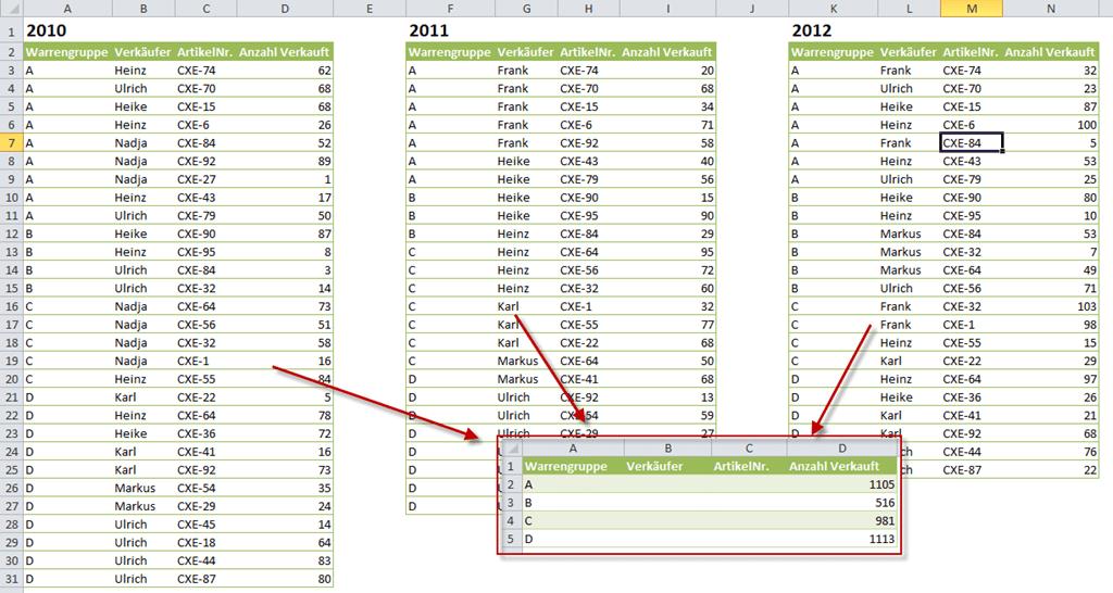 Daten Konsolidieren in Excel: Aus 3 mach 1 | ExcelNova