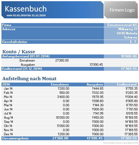 Team Pendenzenliste in Excel – ExcelNova