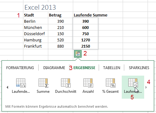 Wie man Fortlaufende Summen erstellt in Excel