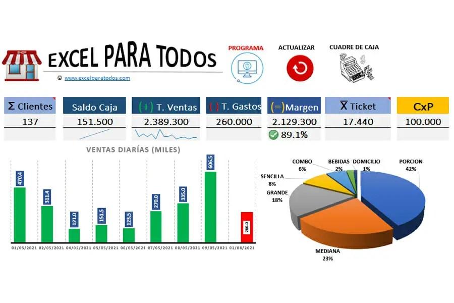 Plantilla contable para Pymes Dashboard