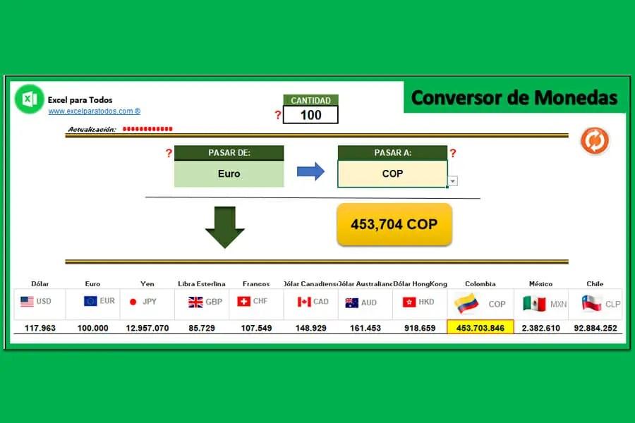Conversor de monedas y divisas