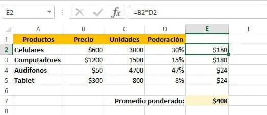 Metodo simple para sacar el promedio ponderado