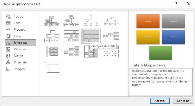 generar-organigrama-jerarquico-por-areas-con-smartart4